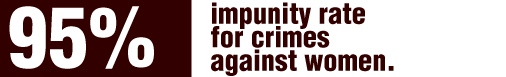 There is a 95% impunity rate for crimes against women.