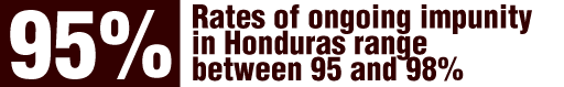 Civil society organizations interviewed believe that rates of ongoing impunity in Honduras range between 95 and 98%