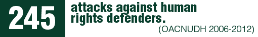During the 2006-2012 time frame, the United Nations High Commissioner for Human Rights (OHCHR) registered 245 attacks against defenders.