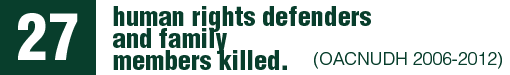 22 defenders and 5 family members killed allegedly for reasons related to their defense of human rights and reported 6 additional defenders whose whereabouts are unknown.