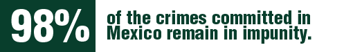 Impunity levels in Mexico have been historically high, and the IACHR has received alarming information indicating that as many as 98% of crimes reported in Mexico do not result in a conviction.