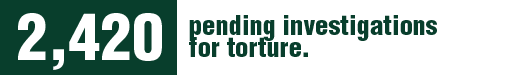 The Mexican State reported that as of April 2015, the Attorney General's Office (PGR) had 2,420 pending investigations for torture.