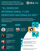 """Foro Virtual: """"Derecho Internacional y Derechos Nacionales hoy"""""""