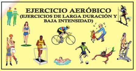 Planes de Clase - Diferencias entre ejercicio aeróbico y
