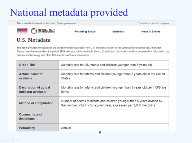US National Reporting Platform: National Statistics for Global SDGS slide9