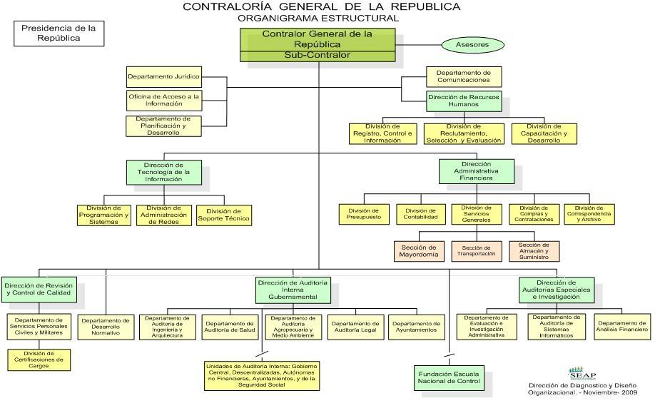 codigo trabajo republica nicaragua: