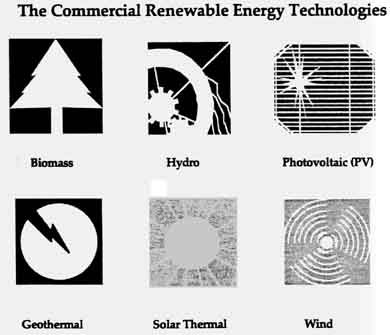 the non renewable resources in india environmental sciences essay Barriers and drivers for the deployment of renewable energy technology in developing  a switch from oil to renewable resources and  environmental sciences.