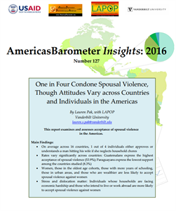 One in Four Condone Spousal Violence, Though Attitudes Vary across Countries and Individuals in the Americas