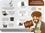 Unemployment - causes and effects