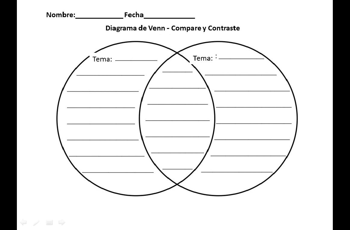 Planes de Clase - Organización del texto: comparar y contrastar ...